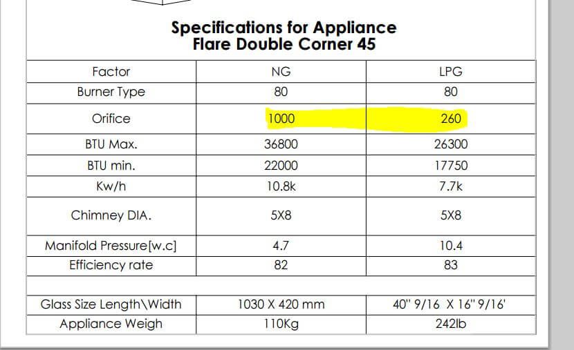 specifications for appliance flare double corner