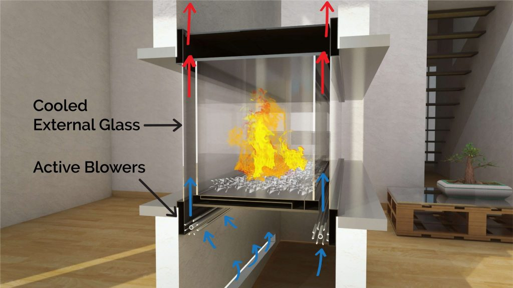 double glass heat barrier option