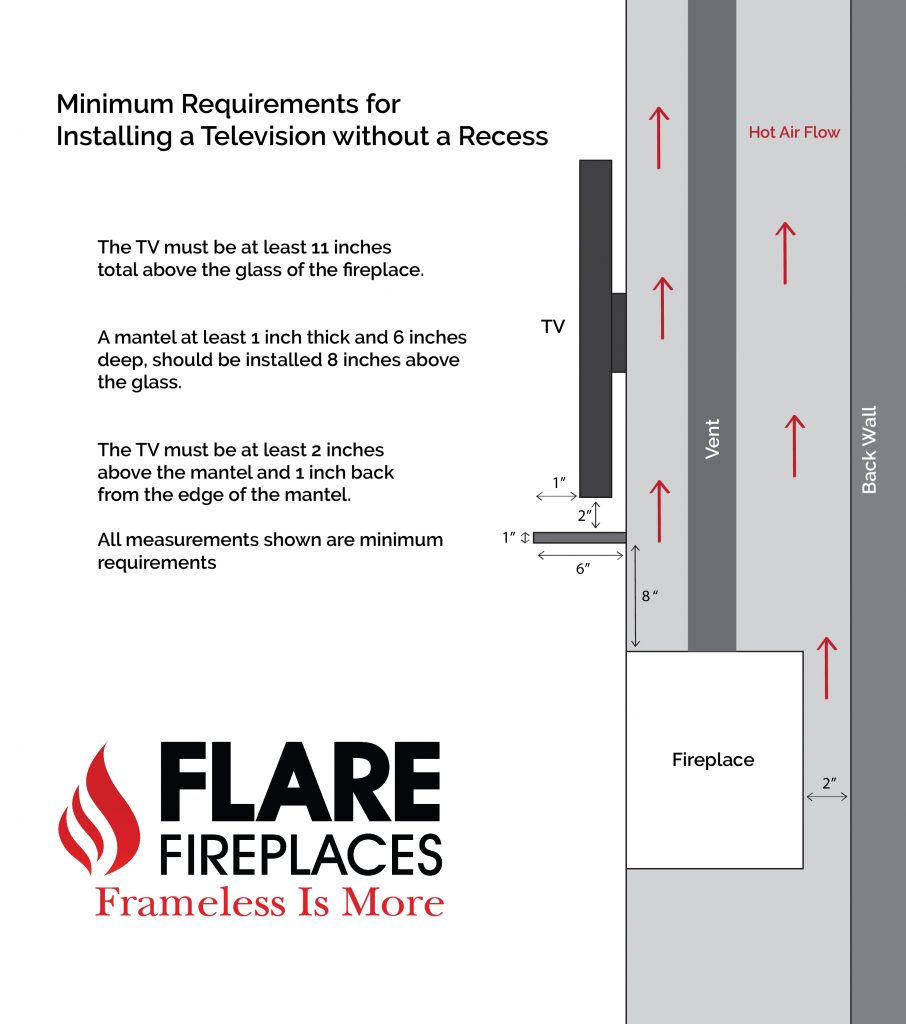 Flare TV Mantel Requirements