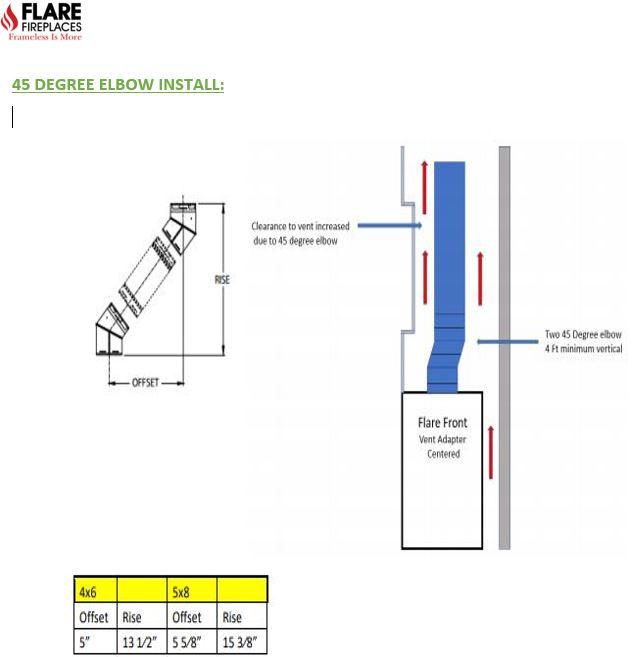 45 Degree Installation Guide