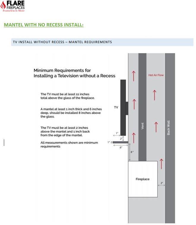 No Recess Installation Guide