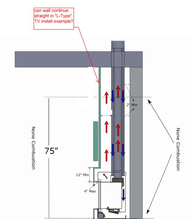 mounting tv above fireplace diagram