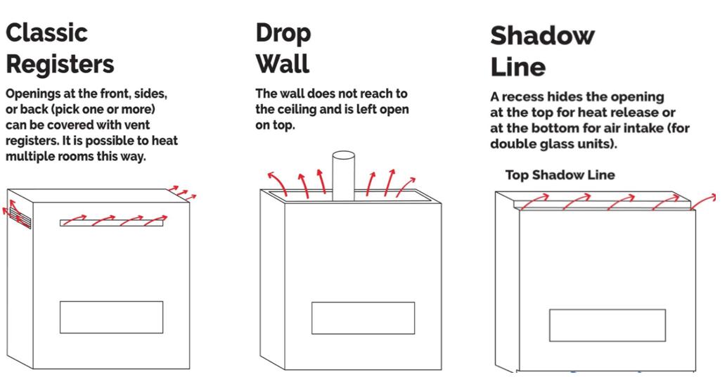 Heat Release Drawings